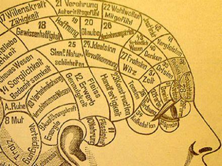 Alte Karte Gehirn